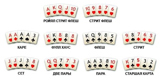 комбинации в техасском холдем покере