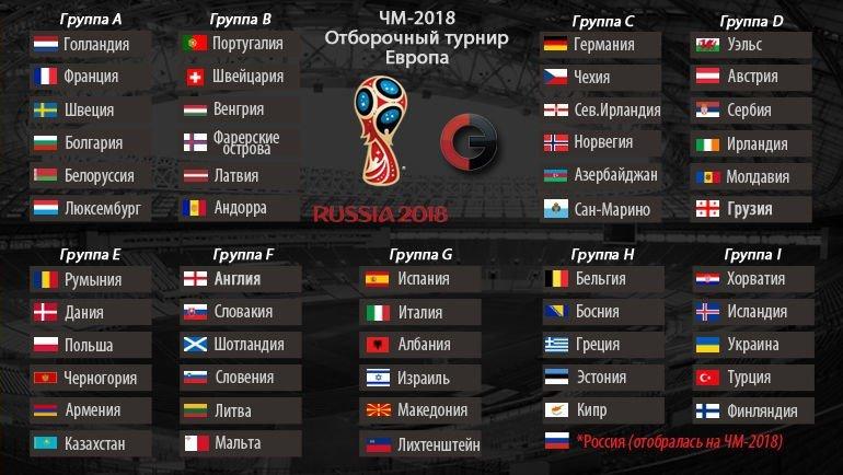 Матчи 2018 мира в россии отборочные чемпионата