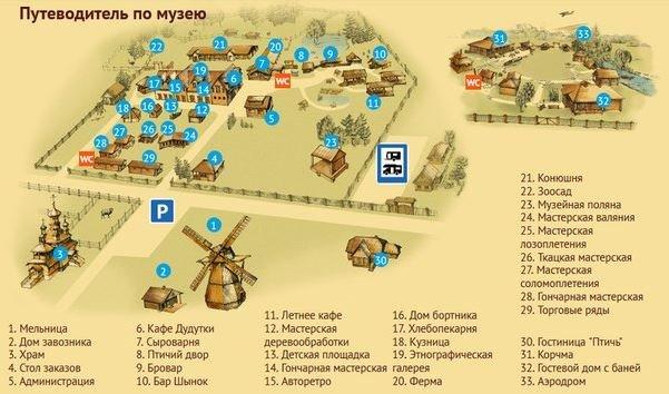 Музей Дудутки. История. Путеводитель.