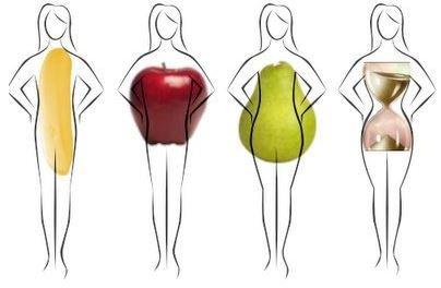 Как правильно выбрать платье на любой тип фигуры?
