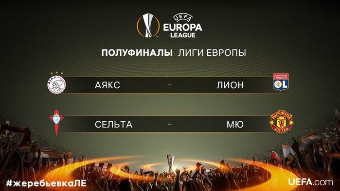 Лига Европы. Полуфиналы 2016-2017. Анонс матчей.