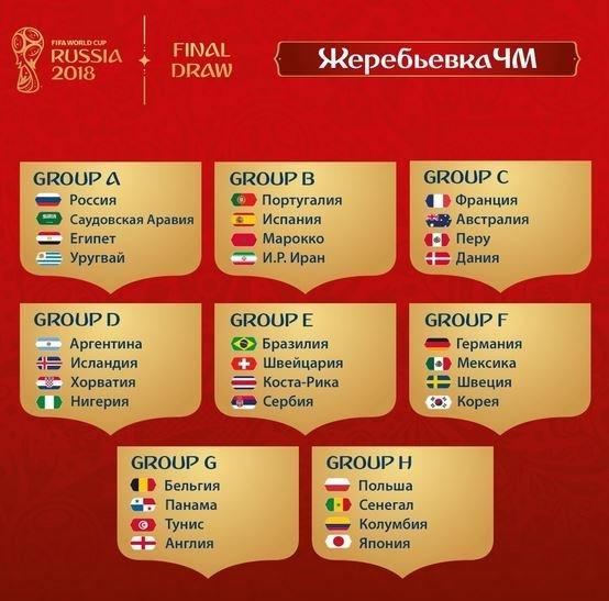 групповой этап чемпионата мира 2018 по футболу