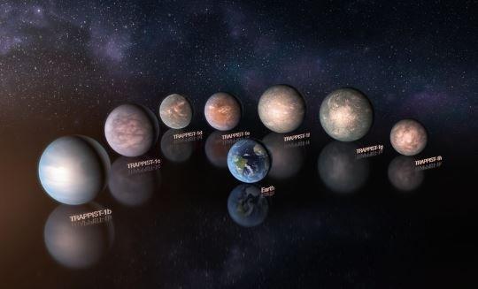 Планеты системы TRAPPIST-1 вода