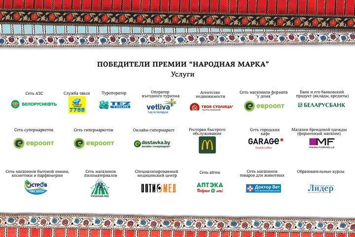 Народная Марка Беларуси 2018