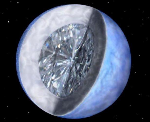 Планета 55 Cancri e