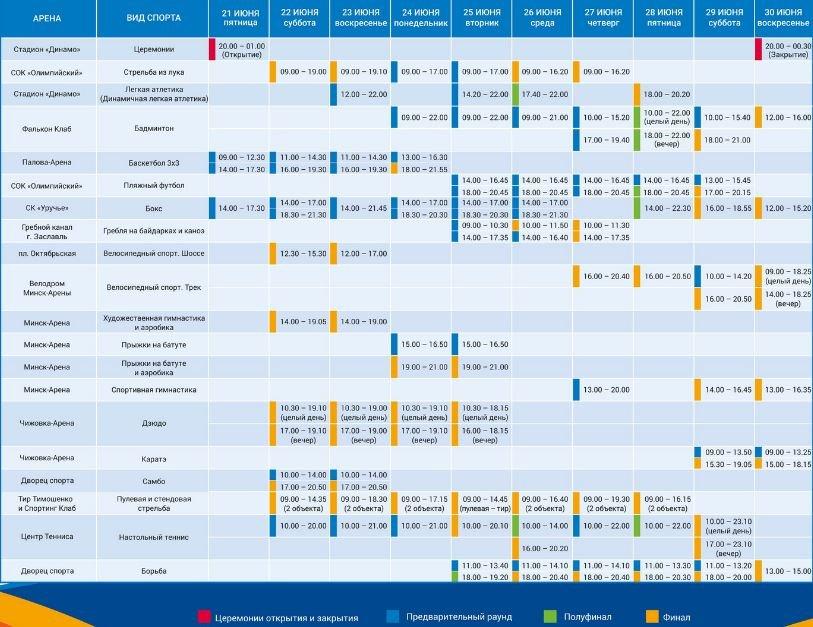 II Европейские игры Минск 2019 программа