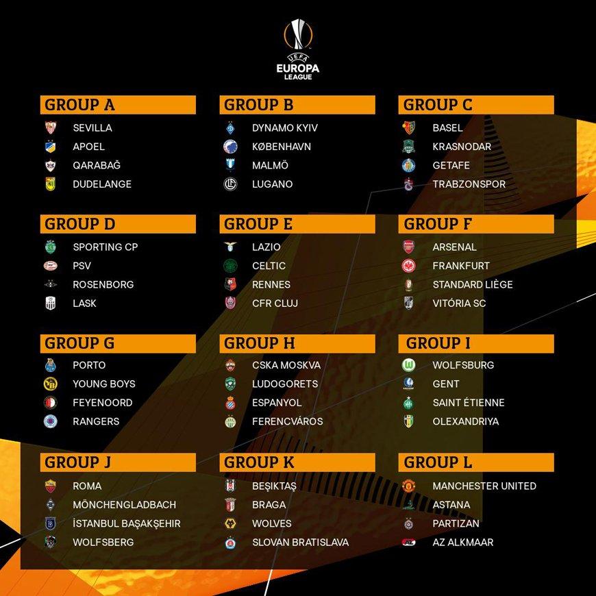 жеребьевка группового этапа футбольной Лиги Европы сезона 2019-2020